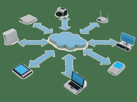 cloud-system-bulut-teknolojisi